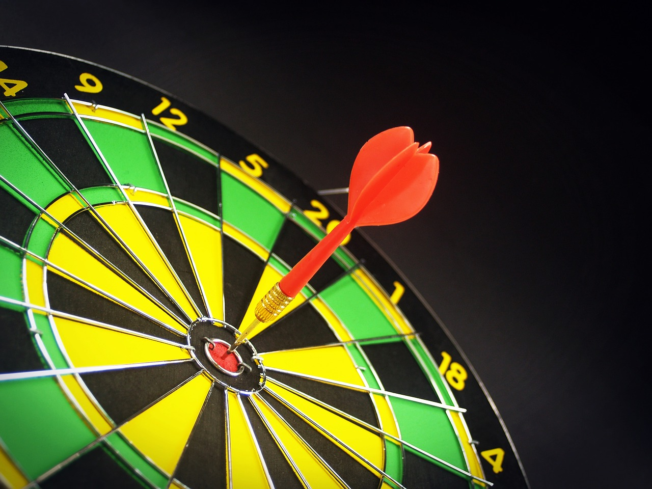 Jak skutecznie wyznaczać cele sprzedażowe?